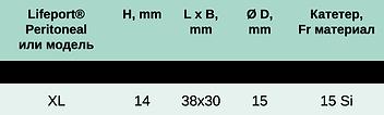 таблица порт Epidriual.png