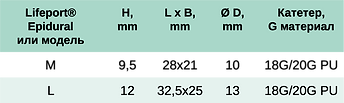 таблица порт pereta.png
