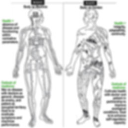 west vs east_medicine