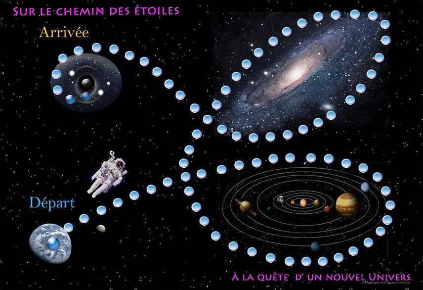 Jeu plateau astronomie