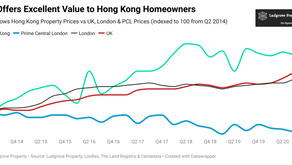 Hong Kong Property Buyers: King Pin
