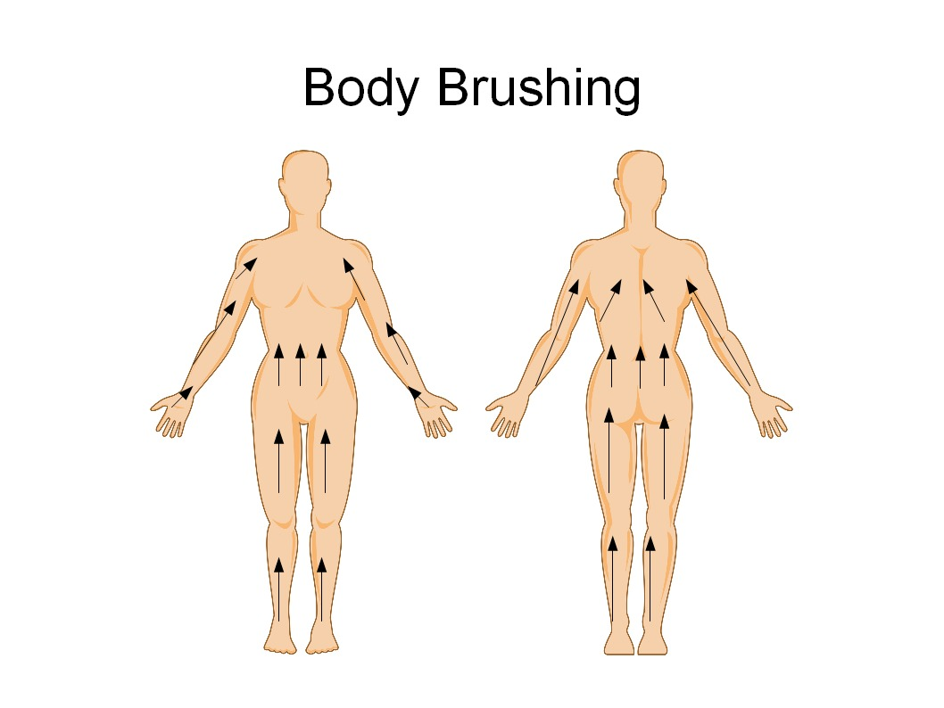 body-brushing-how-to