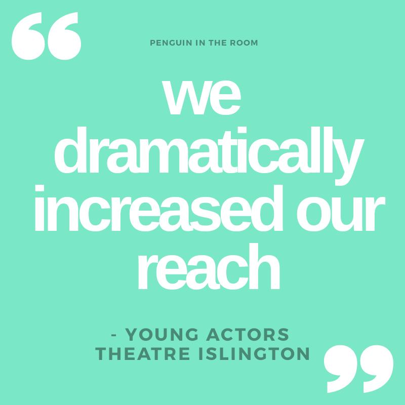 Young Actors Theatre Islington