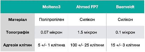 molteno_compare_edited.jpg