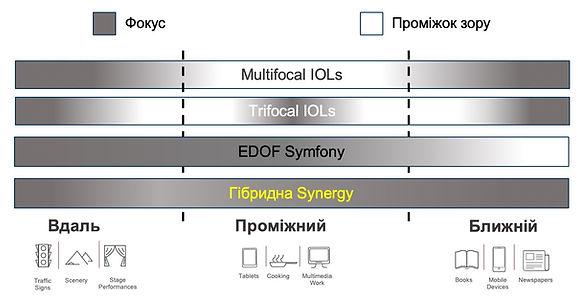 synergy_vs_others.jpg