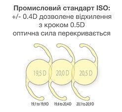 iso_std05d.jpg