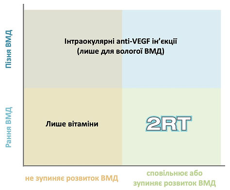 amd treatment options 2rt.jpg