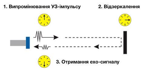 us_principle1.jpg
