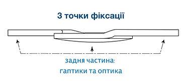 tecnis_3fix.jpg