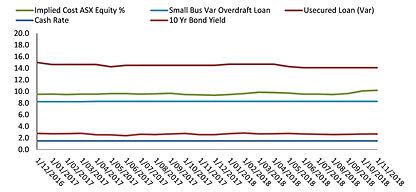 Implied Cost Equity Debt.jpg