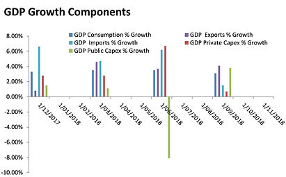 GDP Components.jpg