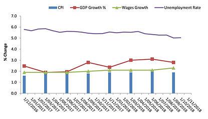 Economic Stats.jpg