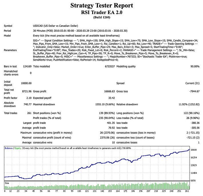 RSI Trend UCAD 30 HF.jpg