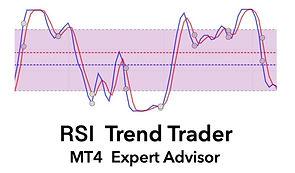 RSI Trend Trader.jpg