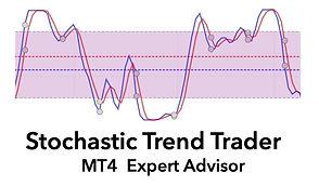 Stoch Trend Trader.jpg