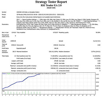 RSI Trend UCAD 30 LF.jpg