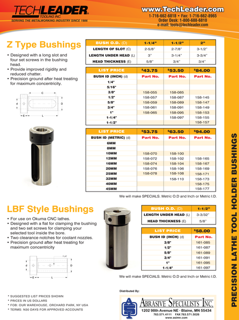 Techleader C Type Bushing Promo