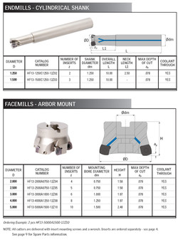NEW High Feed Milling Products - Supplement to Main Catalog_Page_03