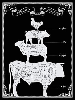 animaux boucherie.jpg