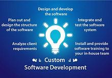 customized-software-development-500x500.
