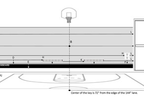 How to Measure for Wall Pad Cut-outs
