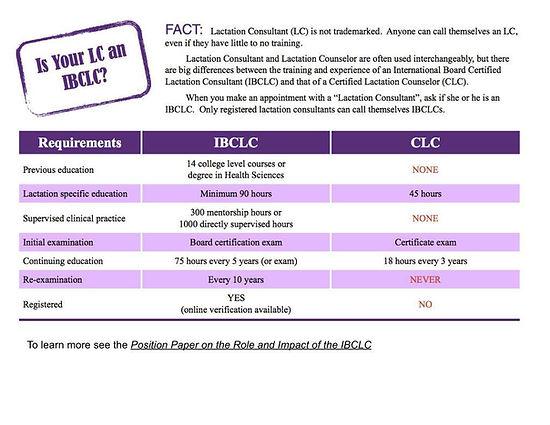 IBCLC vs CLC.jpg