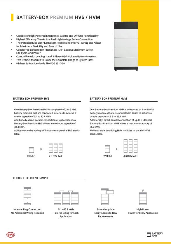 BYD Battery Box HVS.PNG