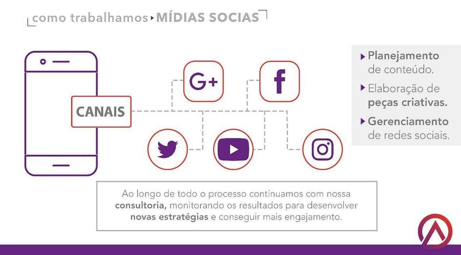 digital marketing_edited.jpg