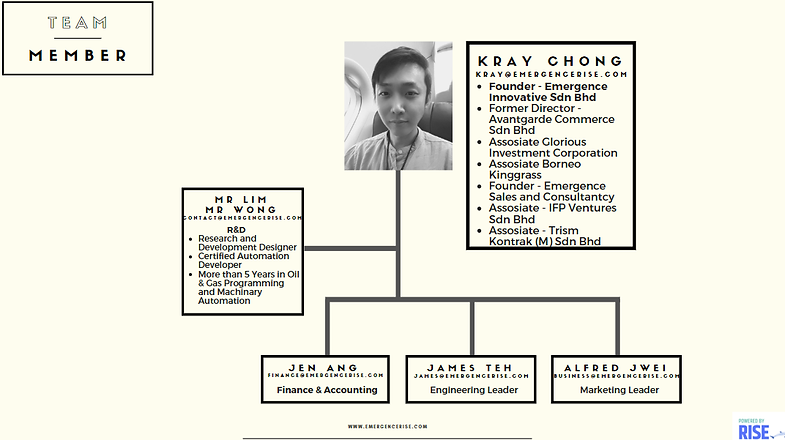 RISE Org Chart .png