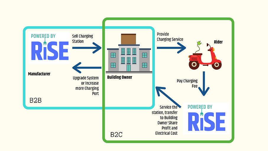 RISE Pitch Deck - C&G (1).png