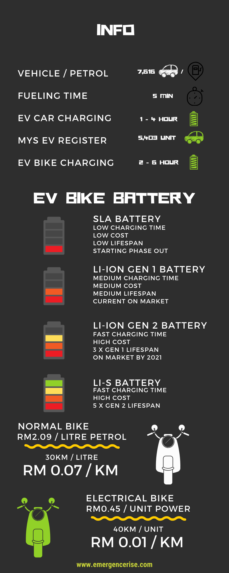 RISE Malaysia EV Infographic (1).png