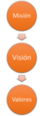 mision vision.png
