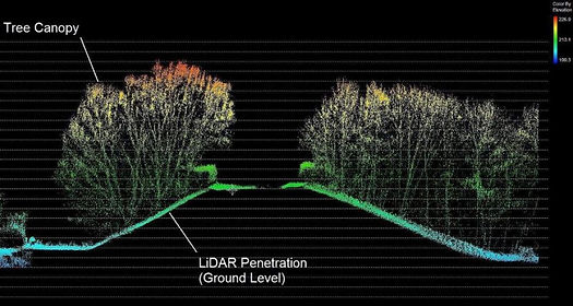 lidar-mapping-3-800x427.jpg