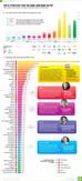 Billion-Dollar Startup Valuations in 2017: Unicorns vs Dragons