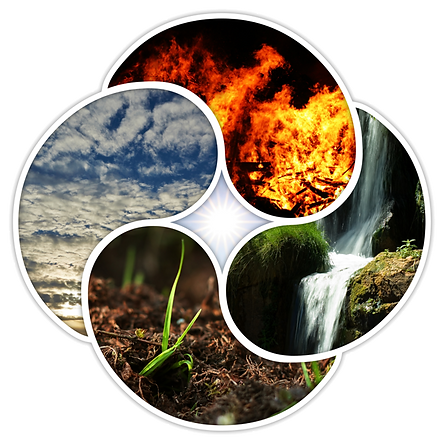 Cycle of earth transparent.png