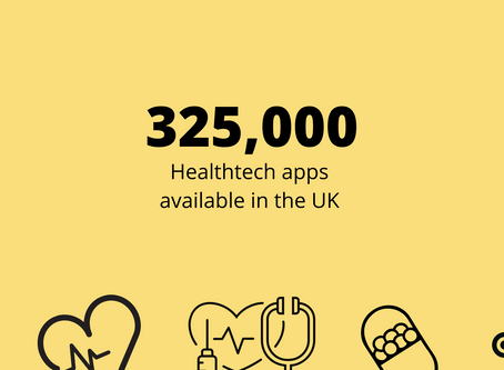 The UK's top 10 healthtech startups working towards COVID19 solutions