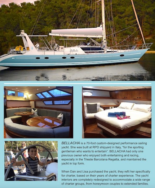 Bellacha Sailing Vacations Montenegro 20