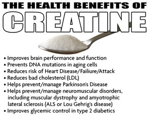 Creatine...is it healthy?