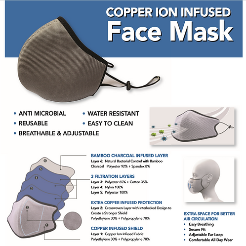 Copper Ion Infused Face Mask