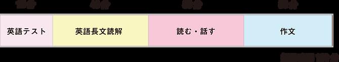 jikanwari_sakubun_02.png