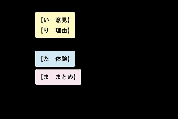 sakubun_02-02.png
