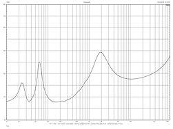 1st order impedance plot