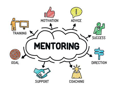 So How do You Choose a Mentor?