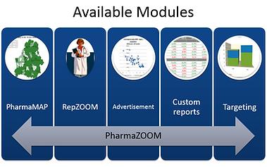 Latvian Pharma market data