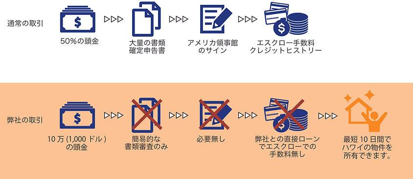 アイコンデザイン.jpg