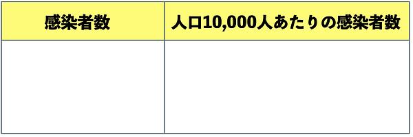 スクリーンショット 2020-07-22 10.13.40.png
