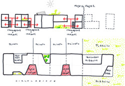Organizzazione degli spazi degli spazi