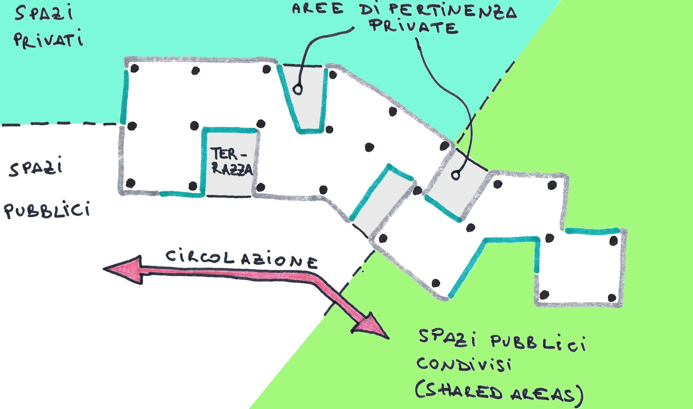 Organizzazione degli spazi degli spazi 2.jpg