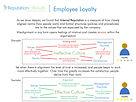 Employee Loyalty Overview.jpg