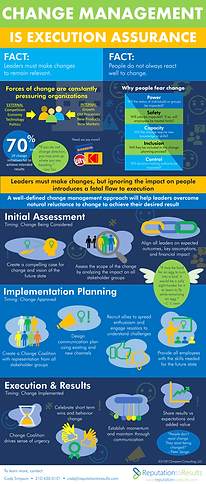Change Management Infographic.png